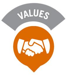 ارزش های سازمانی (Corporate values) شرکت آسیاتک